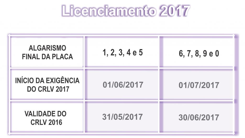 Tabela Licenciamento Minas Gerais 2019