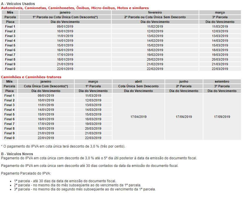 Tabela IPVA São Paulo